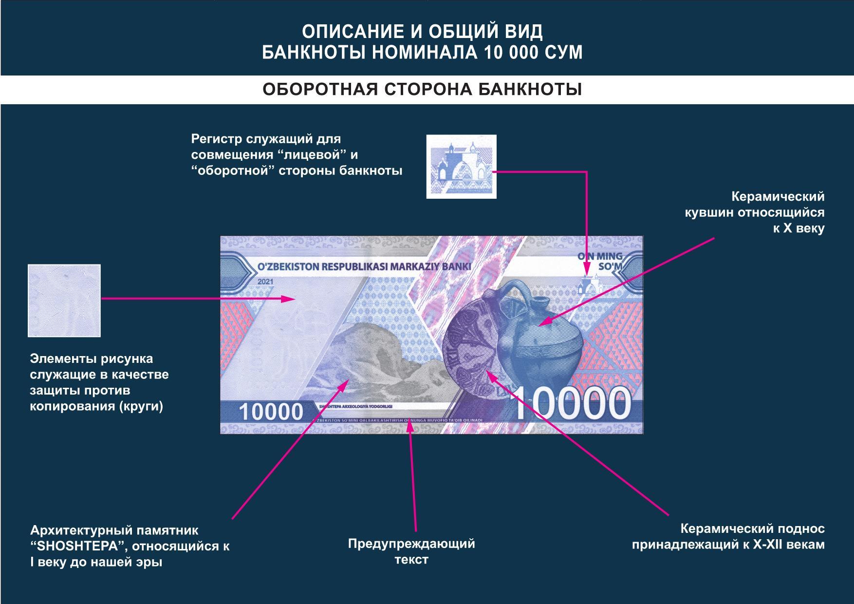 Центробанк представил дизайн обновленных купюр номиналами 5 000 и 10 000 сумов