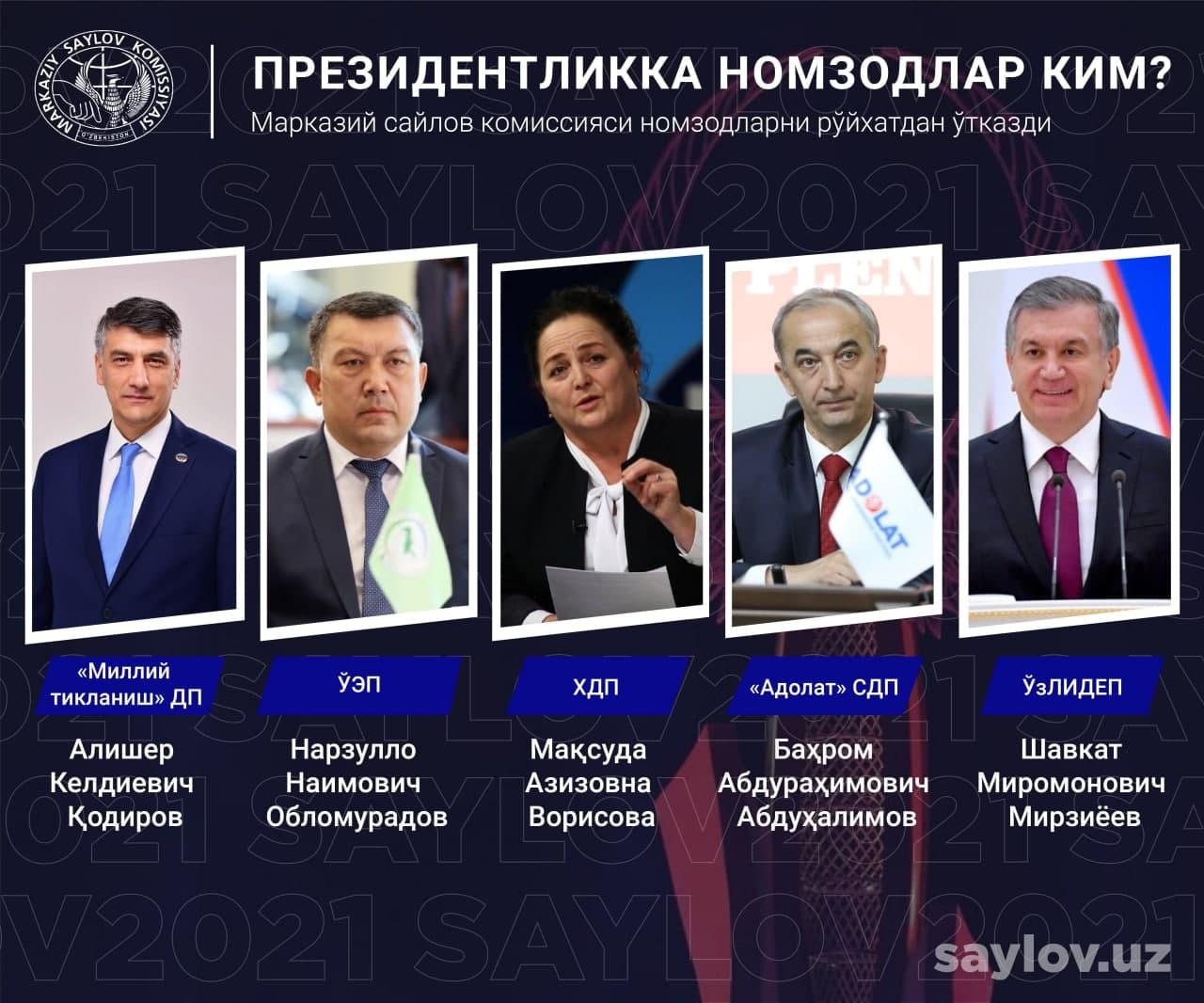 В Узбекистане зарегистрировали всех кандидатов в президенты